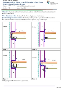 No. 3 Understanding floor to wall interface junctions in structural timber frame