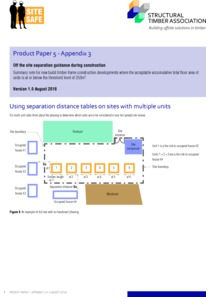 Product Paper 5 - Appendix 3 - Using separation distance tables on sites with multiple units
