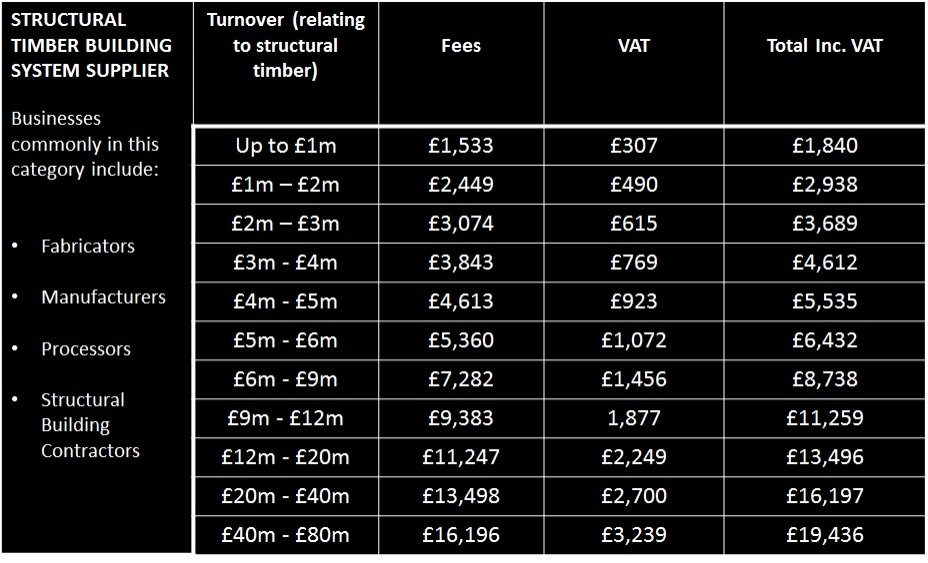 STBSS FEES 2017_2